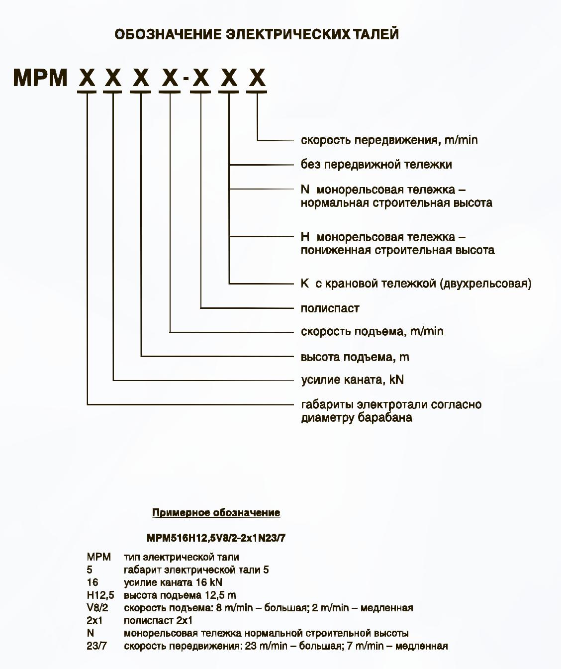 Маркировка МРМ